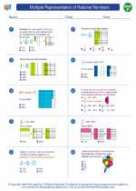 Multiple Representation of Rational Numbers