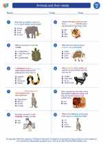 Animals and their needs