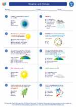 Weather And Climate Science Worksheets And Study Guides Fourth