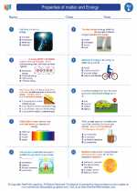 Properties of matter and Energy
