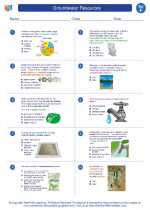 Groundwater Resources