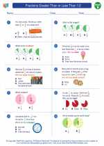 Fractions Greater Than or Less Than 1/2. Mathematics Worksheets ...