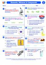 Elements, mixtures and compounds