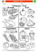 Categories - Food