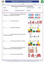 Subtraction is not Commutative